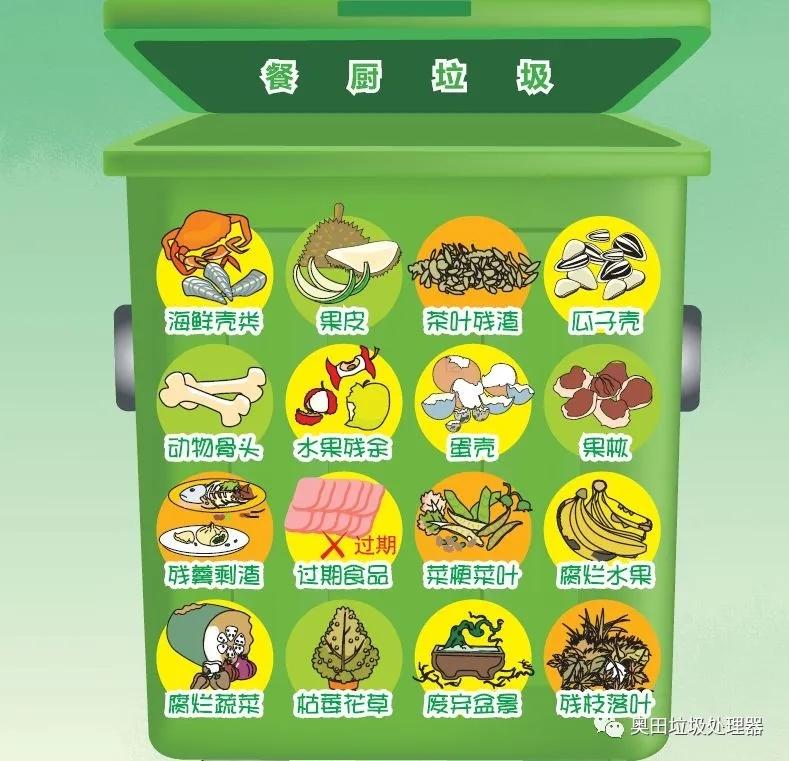 奥田助力垃圾分类,少分一类轻松洁净